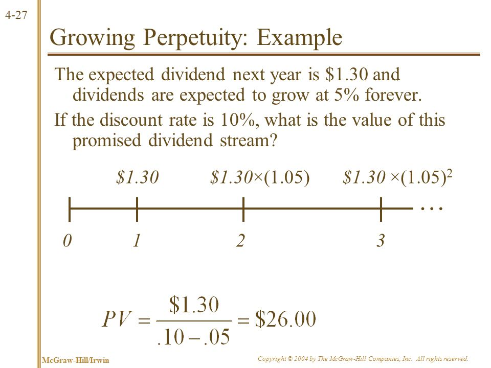 Annuity A constant stream of cash flows with a fixed maturity. 1 C 2 C