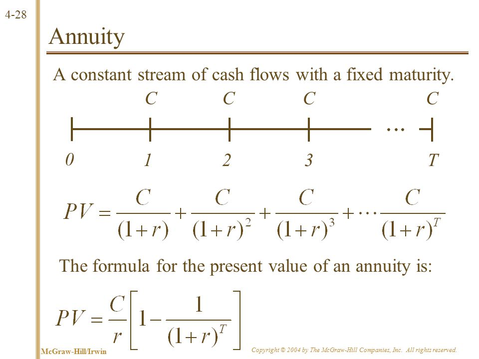 Annuity: Example If you can afford a $400 monthly car payment, how much car can you afford if interest rates are 7% on 36-month loans