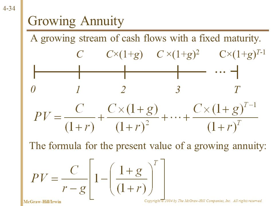 PV of Growing Annuity