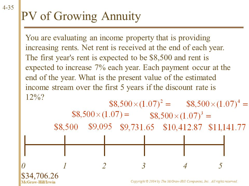 Growing Annuity 1 $20,000 2 $20,000×(1.03) 40 $20,000×(1.03)39