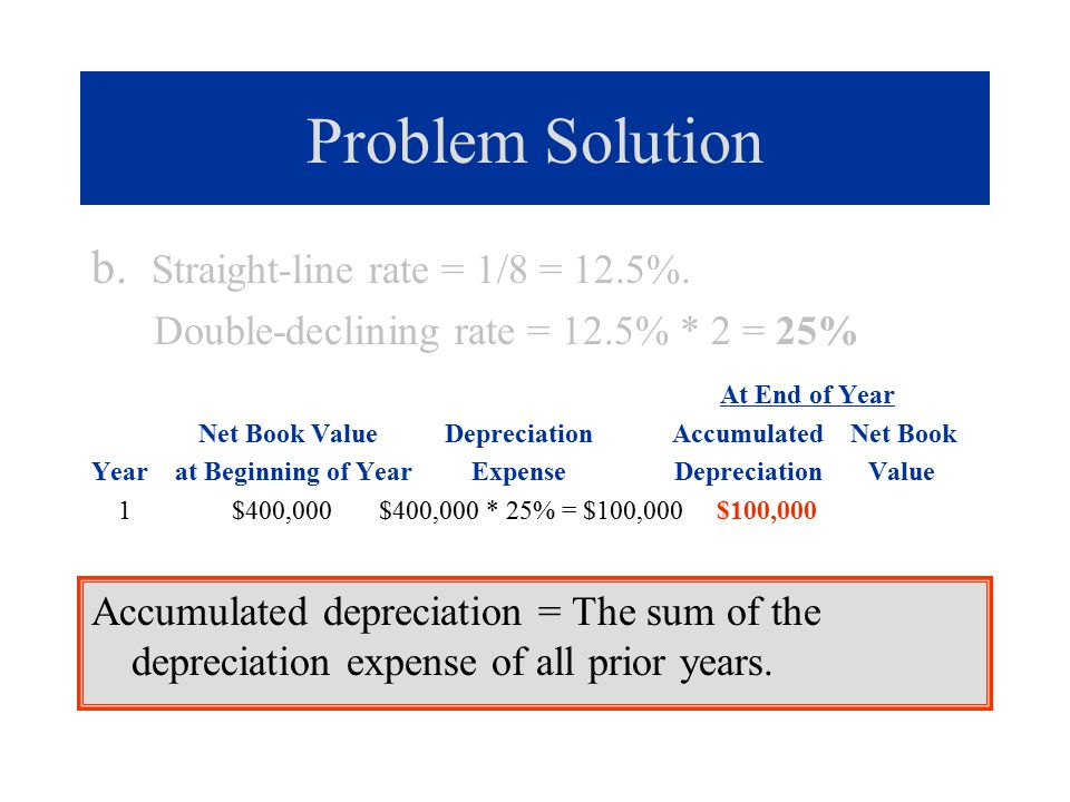 Problem Solution b. Straight-line rate = 1/8 = 12.5%.