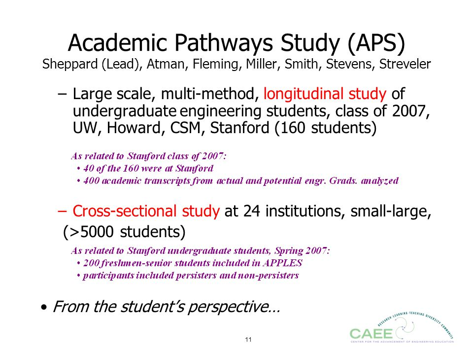 Academic Pathways Study (APS) Sheppard (Lead), Atman, Fleming, Miller, Smith, Stevens, Streveler
