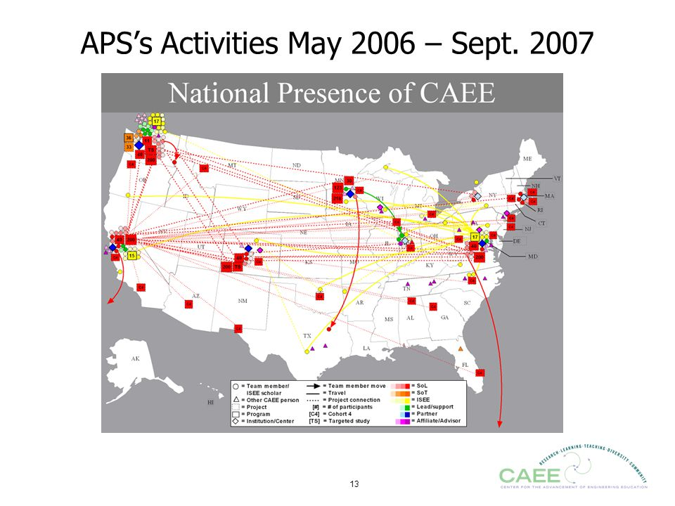 APS's Activities May 2006 – Sept. 2007