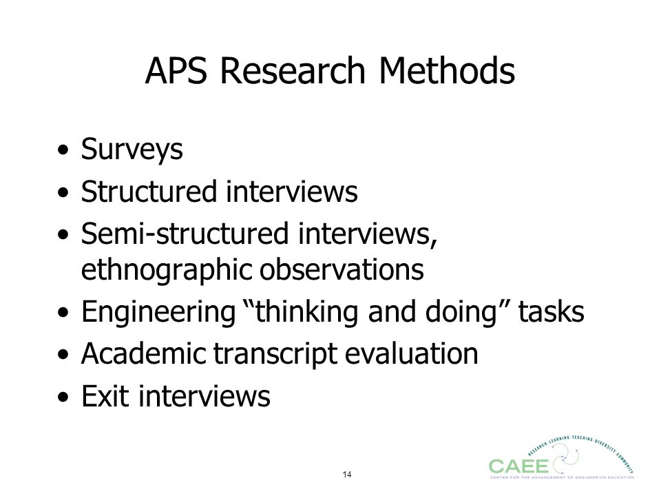 APS Research Methods Surveys Structured interviews