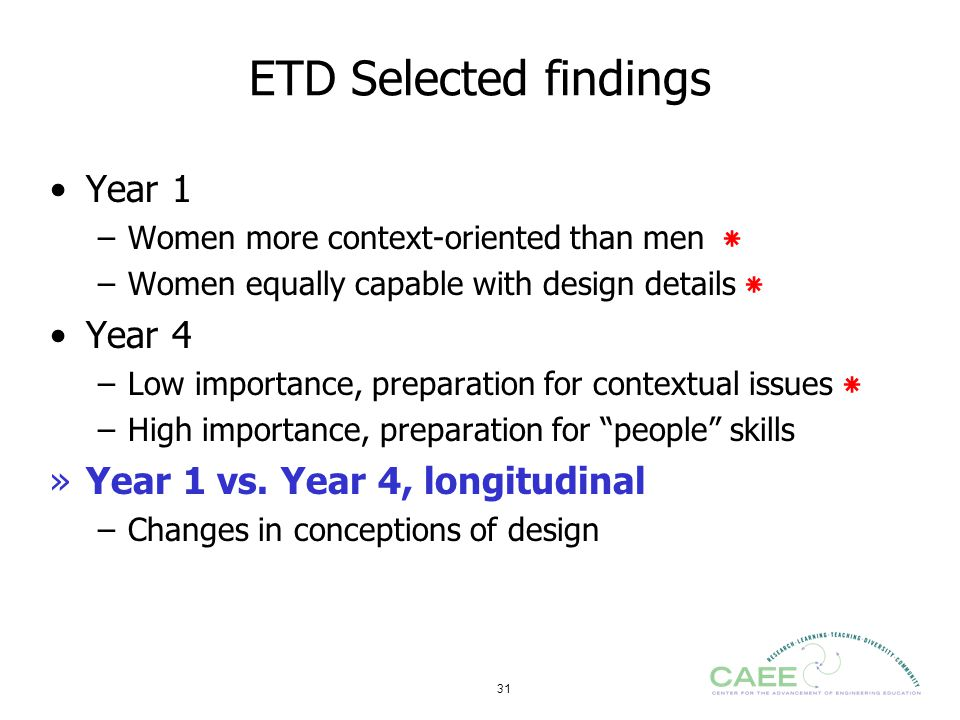 ETD Selected findings Year 1 Year 4 Year 1 vs. Year 4, longitudinal