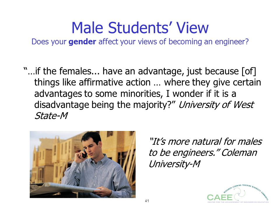 Male Students' View Does your gender affect your views of becoming an engineer
