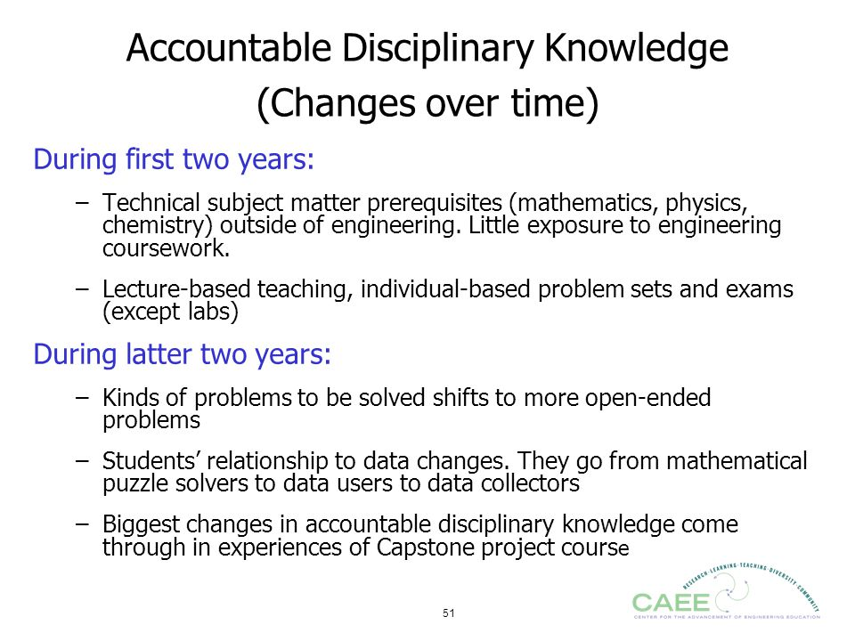 Accountable Disciplinary Knowledge (Changes over time)