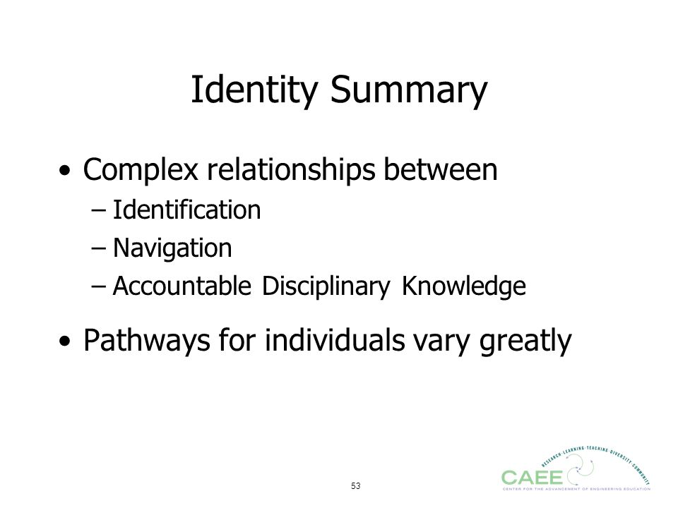 Identity Summary Complex relationships between