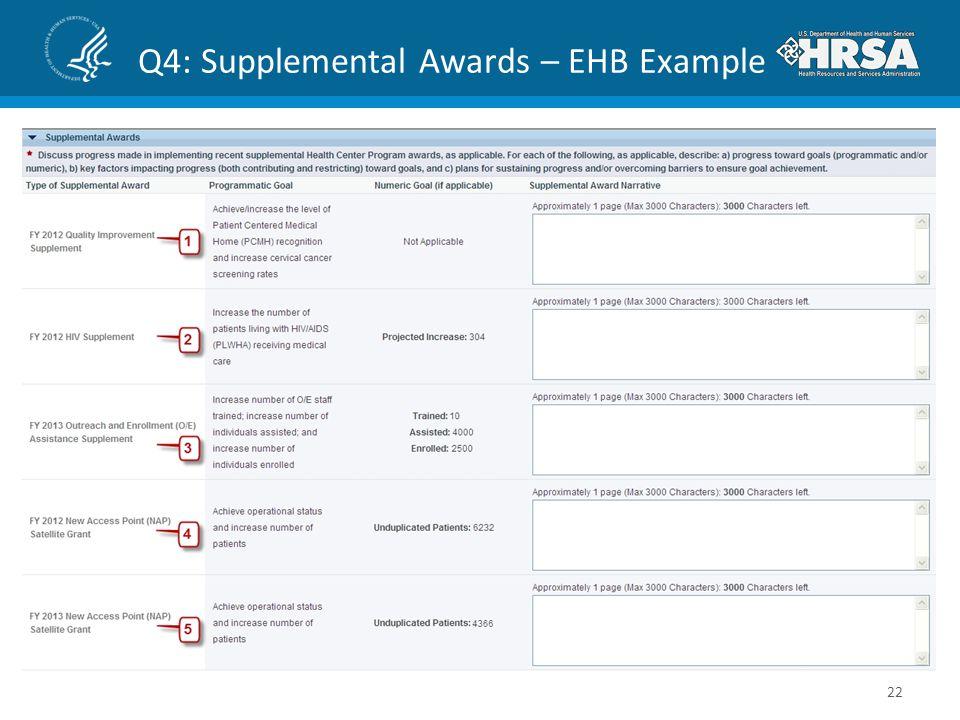 Q4: Supplemental Awards – EHB Example