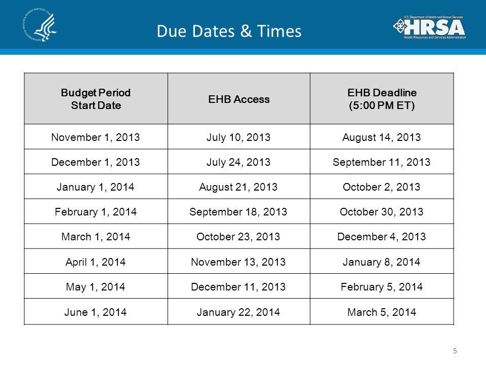 Budget Period Start Date