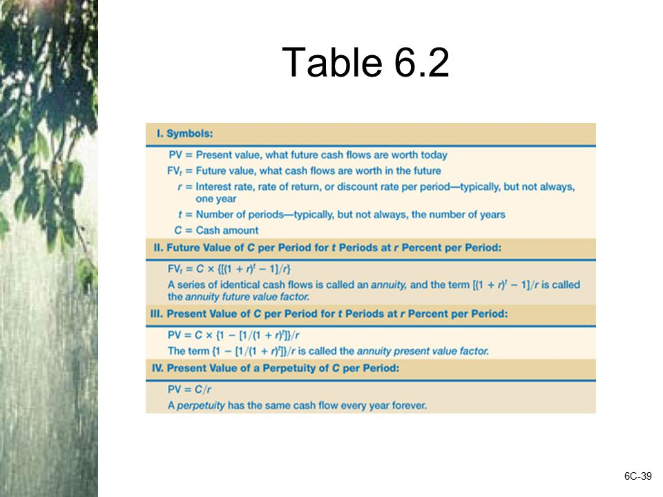 Table 6.2 6C-39