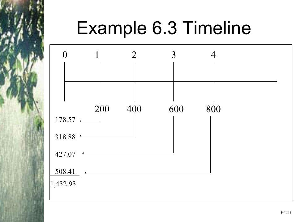 Example 6.3 Timeline 1 2 3 4 200 400 600 800 178.57 318.88 427.07 508.41 1,432.93 6C-9