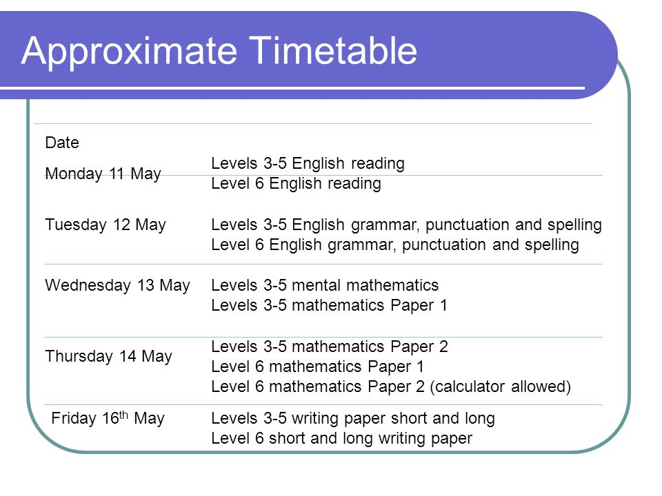 Approximate Timetable