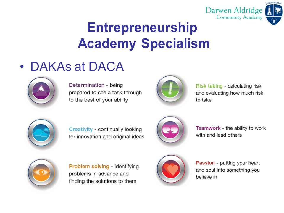 Entrepreneurship Academy Specialism