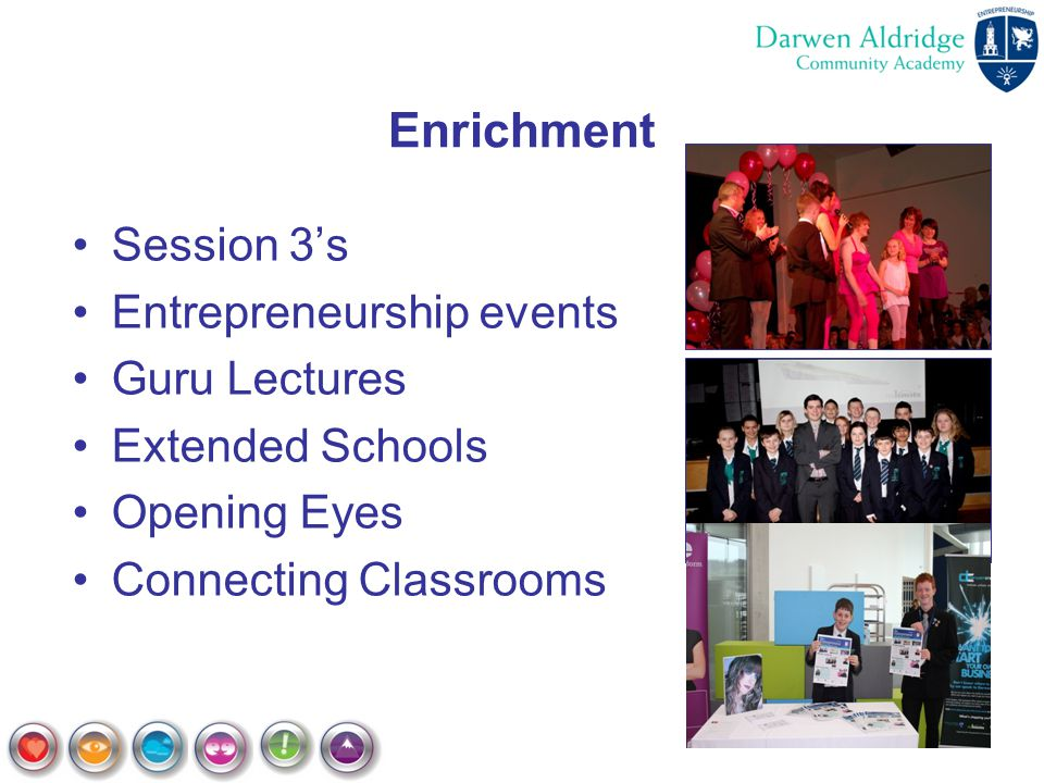 Enrichment Session 3's Entrepreneurship events Guru Lectures