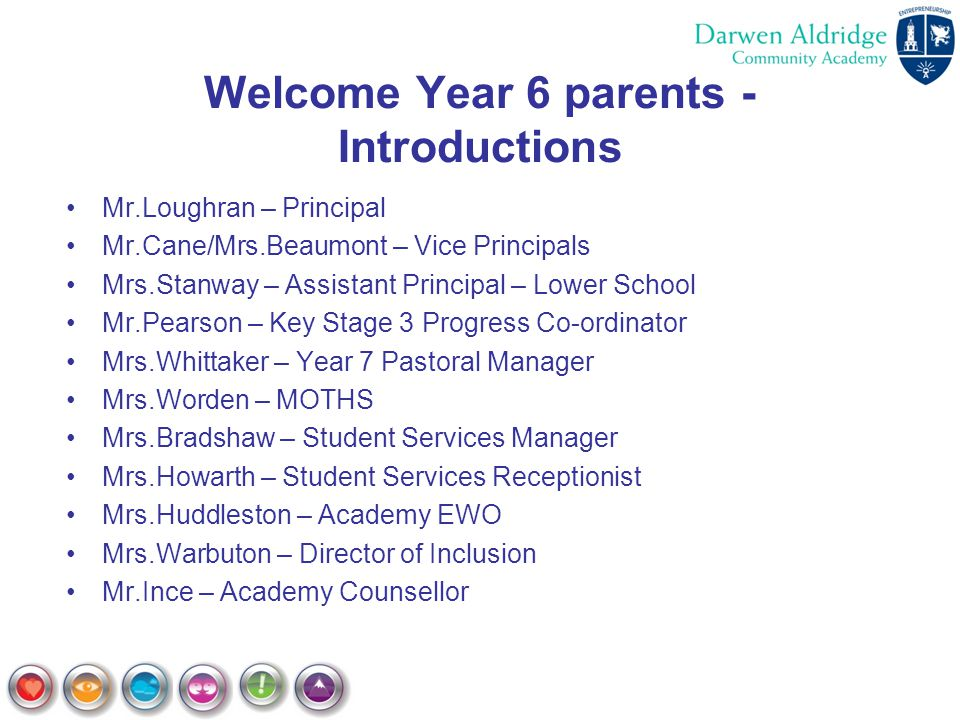 Welcome Year 6 parents - Introductions