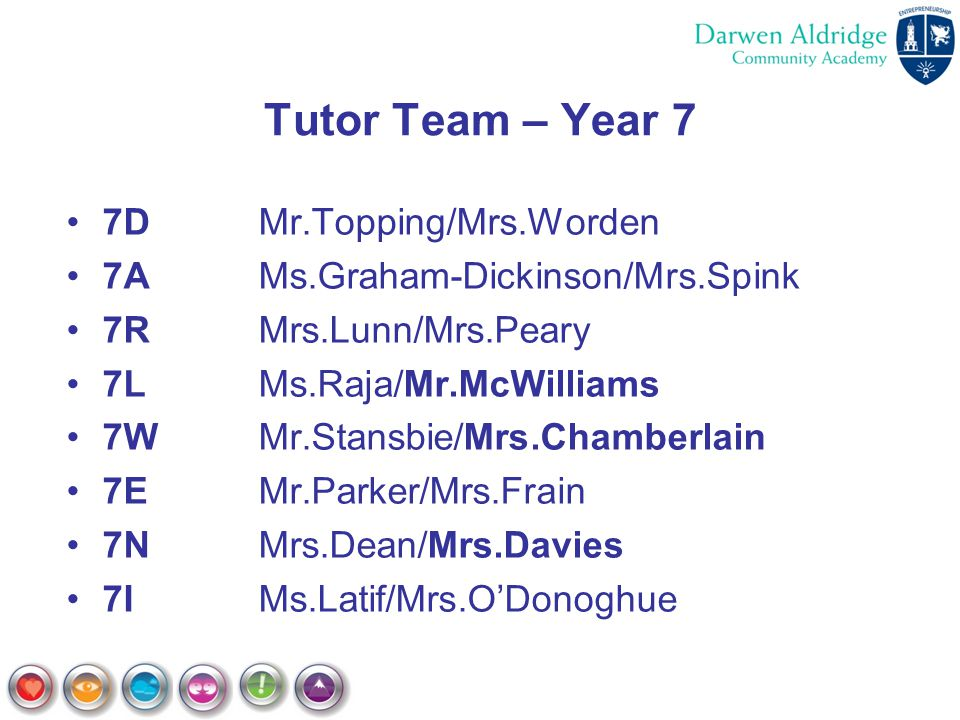 Tutor Team – Year 7 7D Mr.Topping/Mrs.Worden
