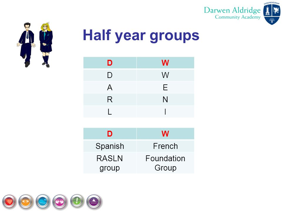 Half year groups D W A E R N L I D W Spanish French RASLN group