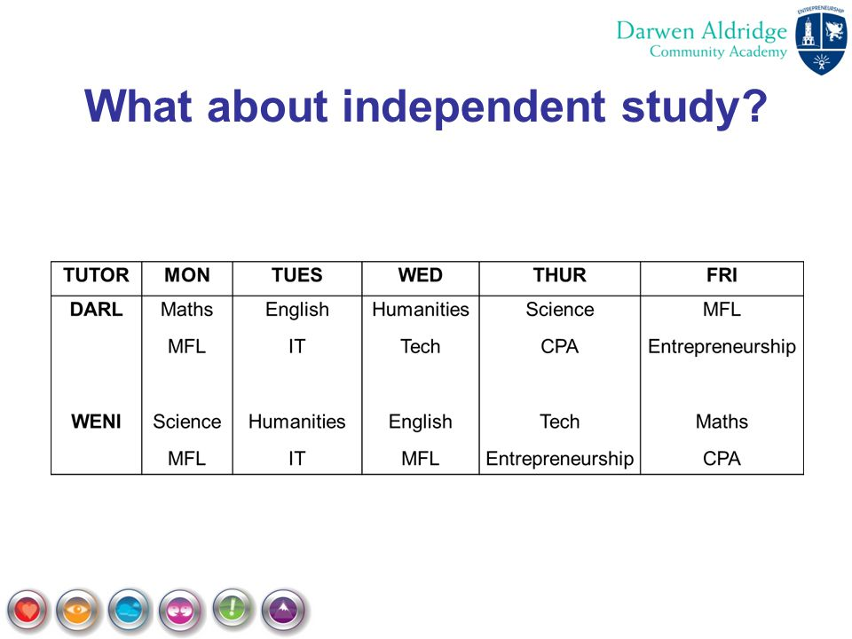 What about independent study