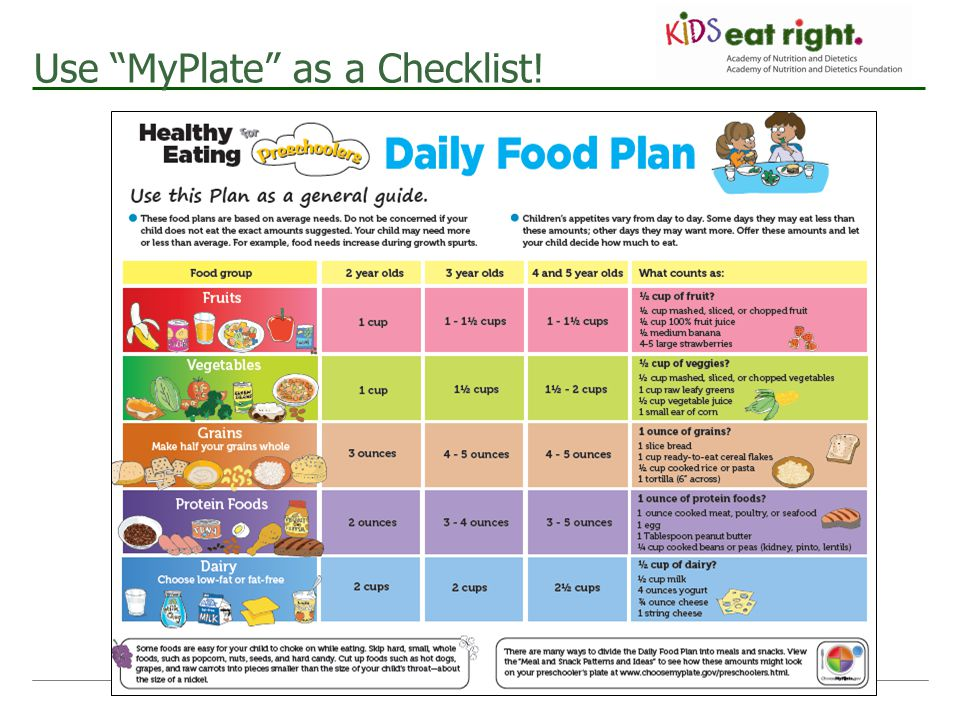 Use MyPlate as a Checklist!