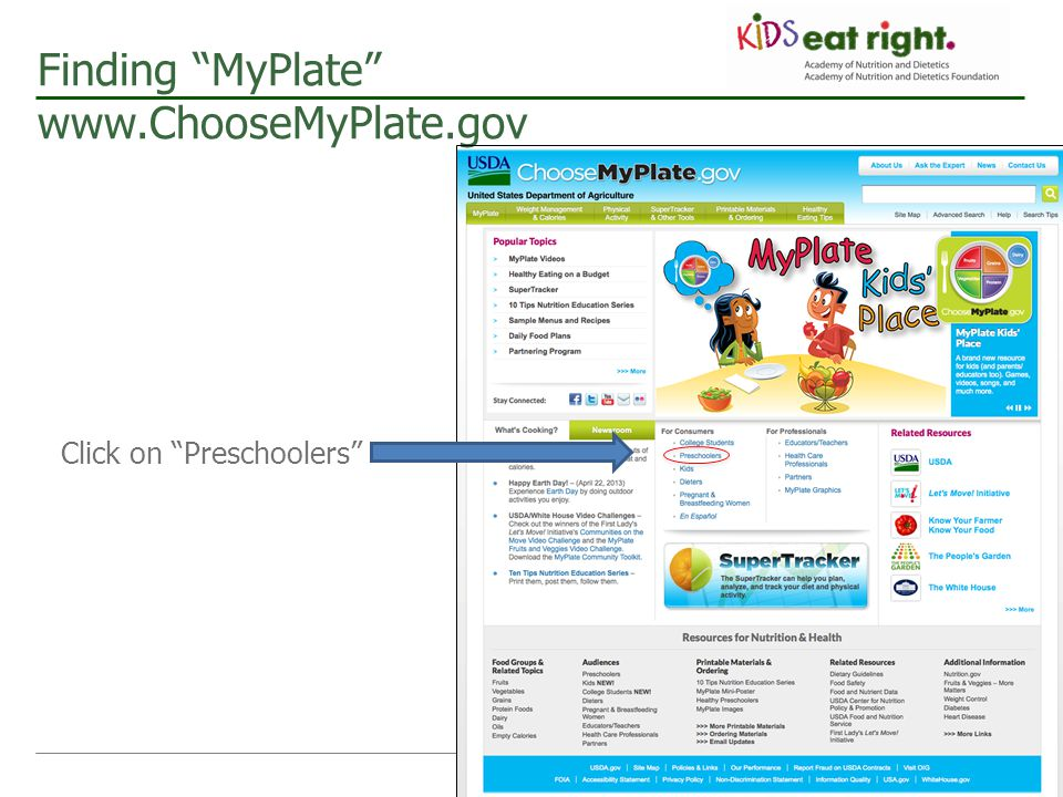Finding MyPlate www.ChooseMyPlate.gov