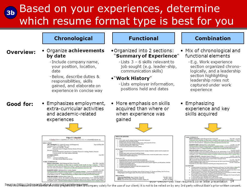 3b Based on your experiences, determine which resume format type is best for you. Chronological. Functional.