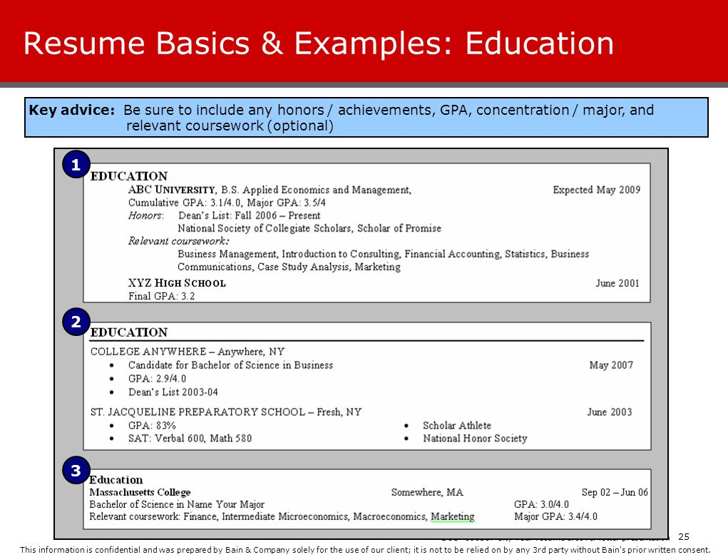Resume Basics & Examples: Education
