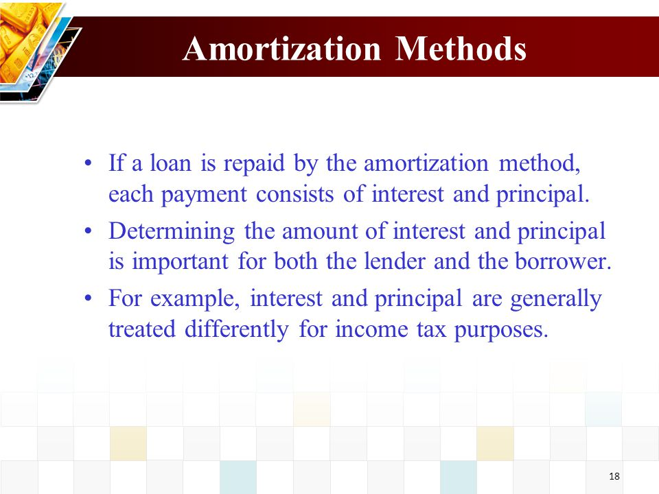 Amortization Methods If a loan is repaid by the amortization method, each payment consists of interest and principal.