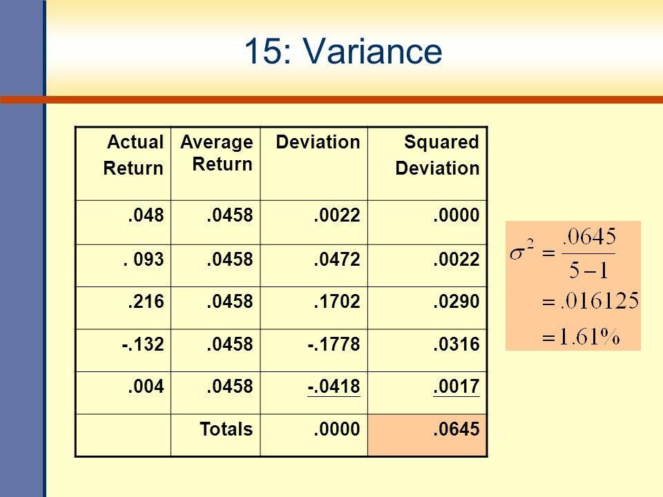 15: Variance Actual Return Average Return Deviation Squared .048 .0458