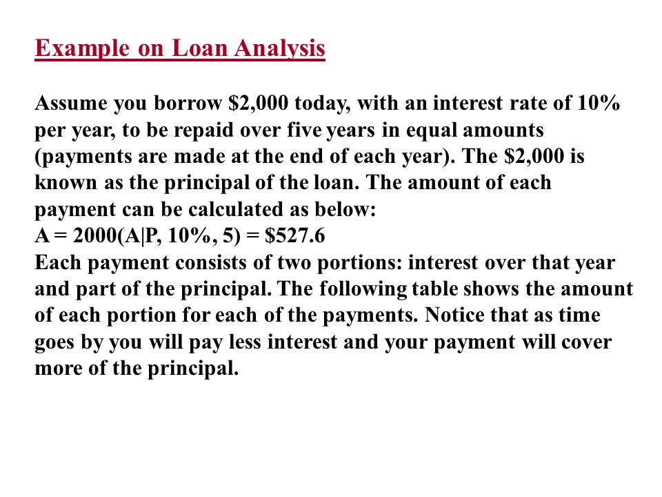 Example on Loan Analysis