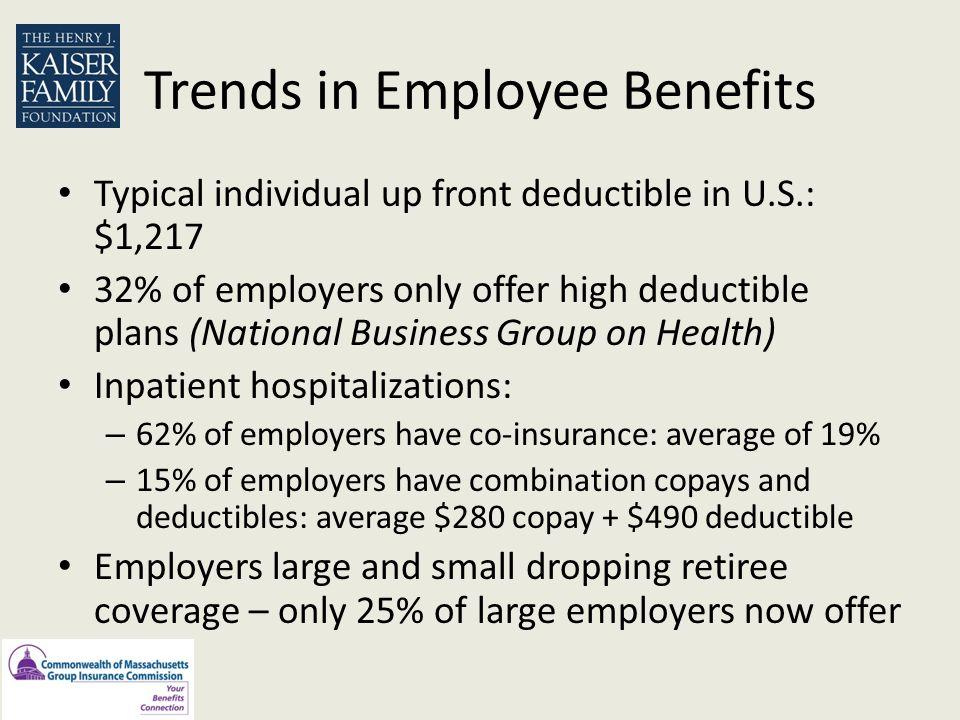 Trends in Employee Benefits