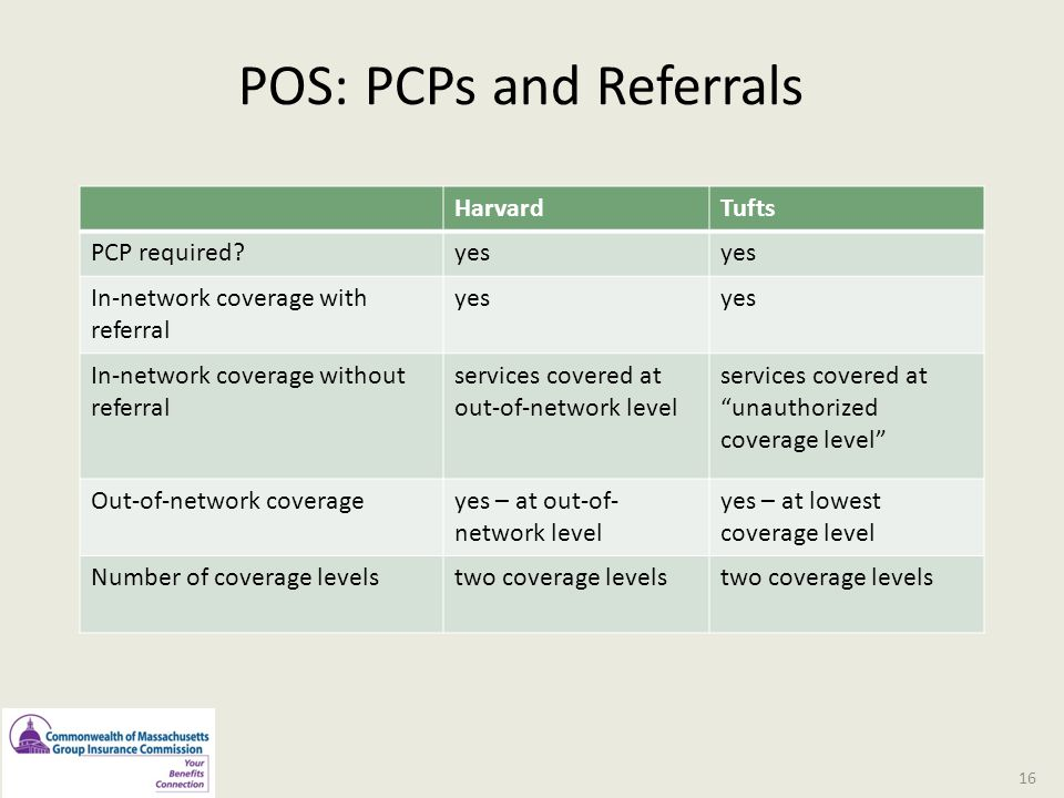 POS: PCPs and Referrals