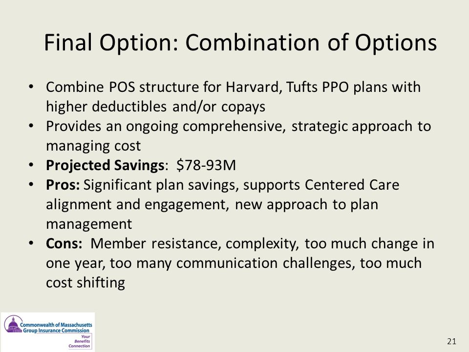 Final Option: Combination of Options