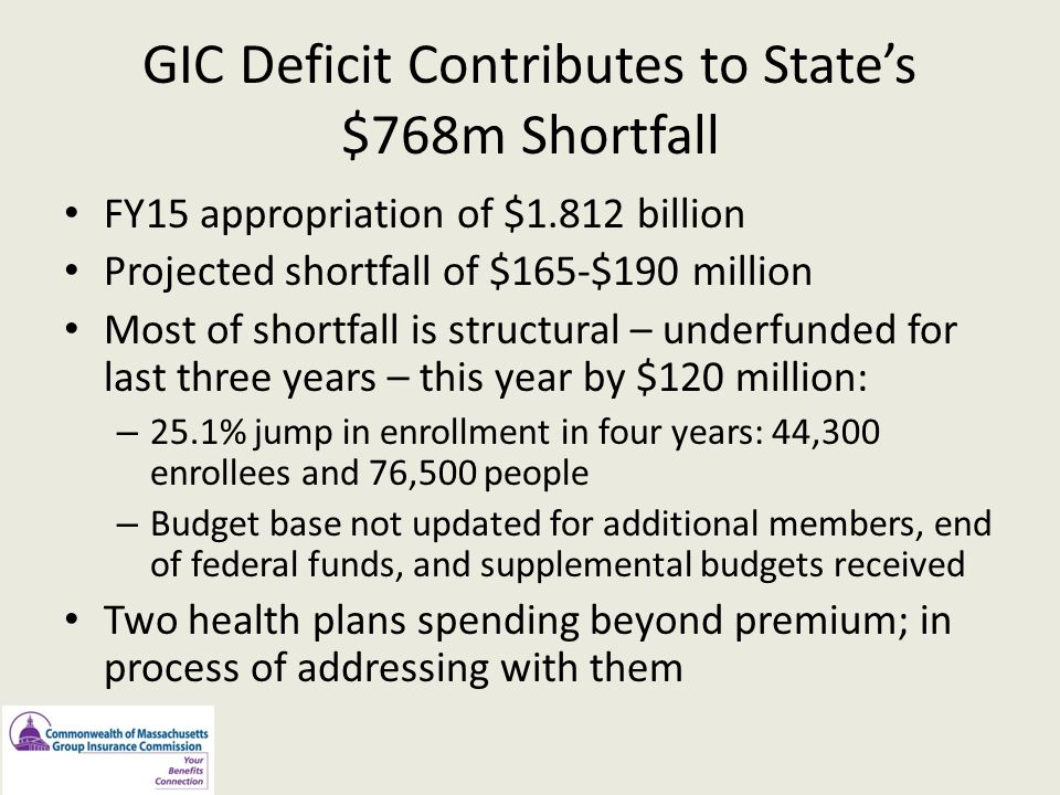 GIC Deficit Contributes to State's $768m Shortfall