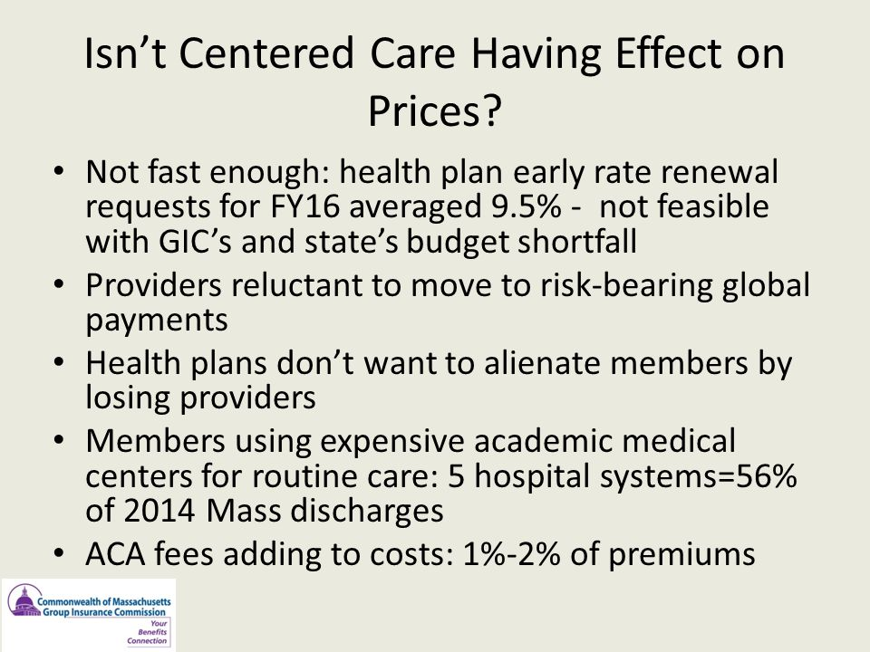 Isn't Centered Care Having Effect on Prices