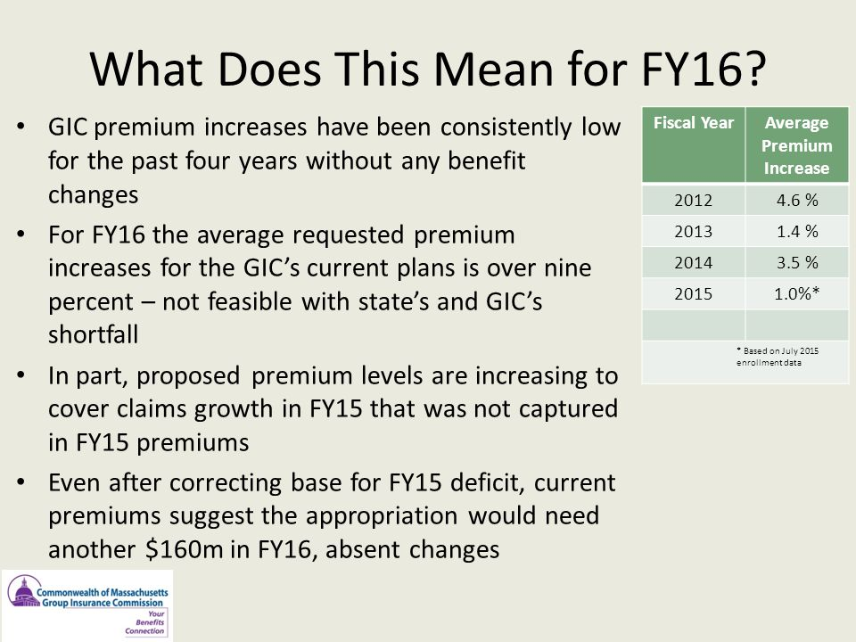 What Does This Mean for FY16
