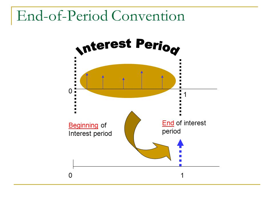 End-of-Period Convention