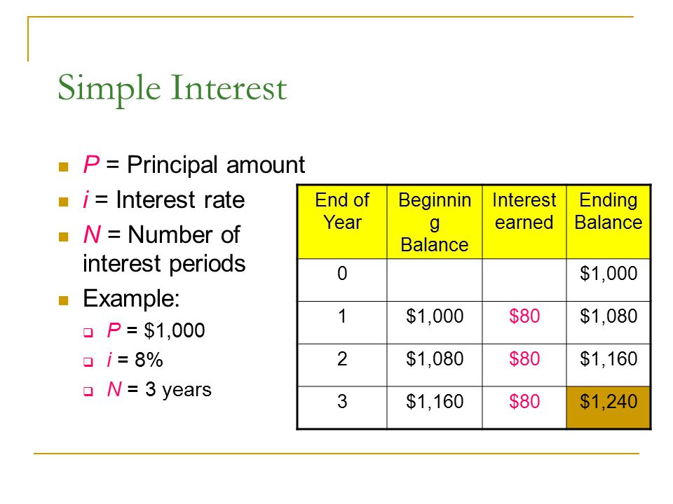 Simple Interest P = Principal amount i = Interest rate