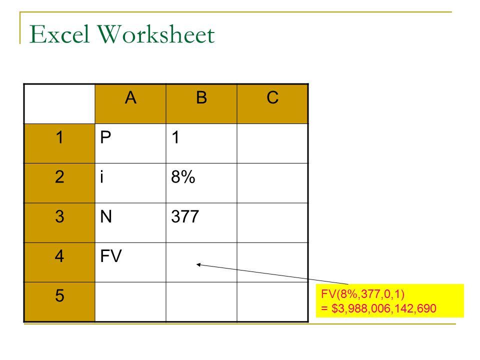 Excel Worksheet A B C 1 P 2 i 8% 3 N 377 4 FV 5 FV(8%,377,0,1)