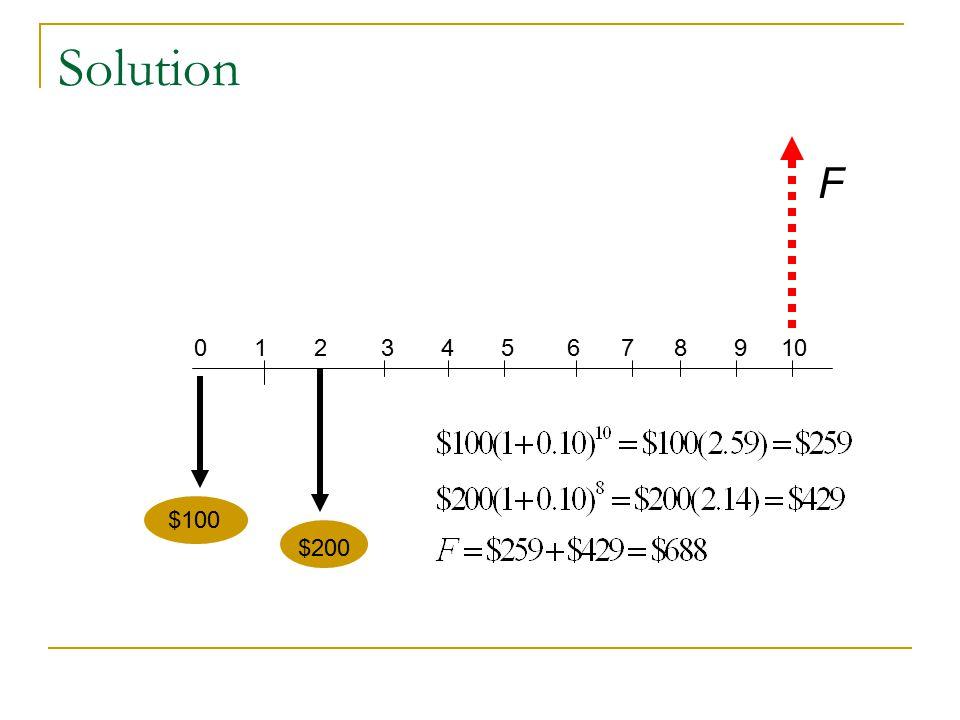 Solution F. 0 1 2 3 4 5 6 7 8 9 10. $100.