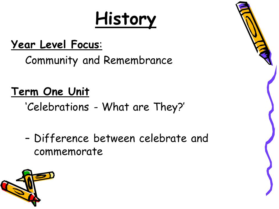 History Year Level Focus: Community and Remembrance Term One Unit