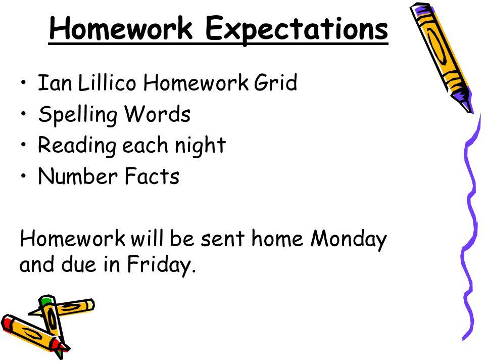 Homework Expectations