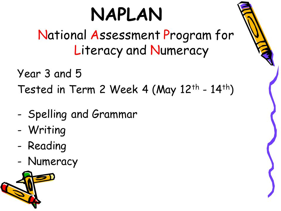 National Assessment Program for Literacy and Numeracy