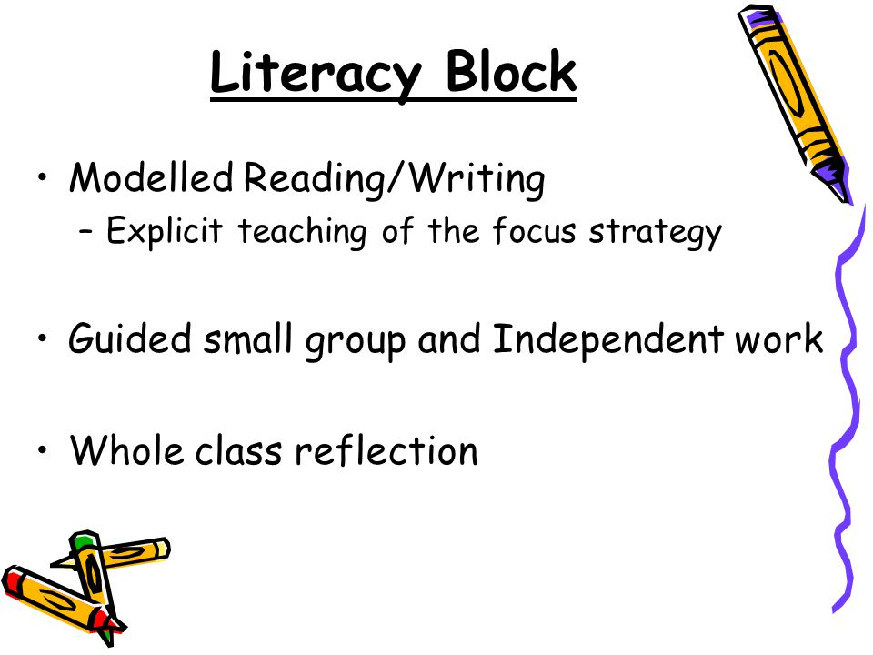 Literacy Block Modelled Reading/Writing