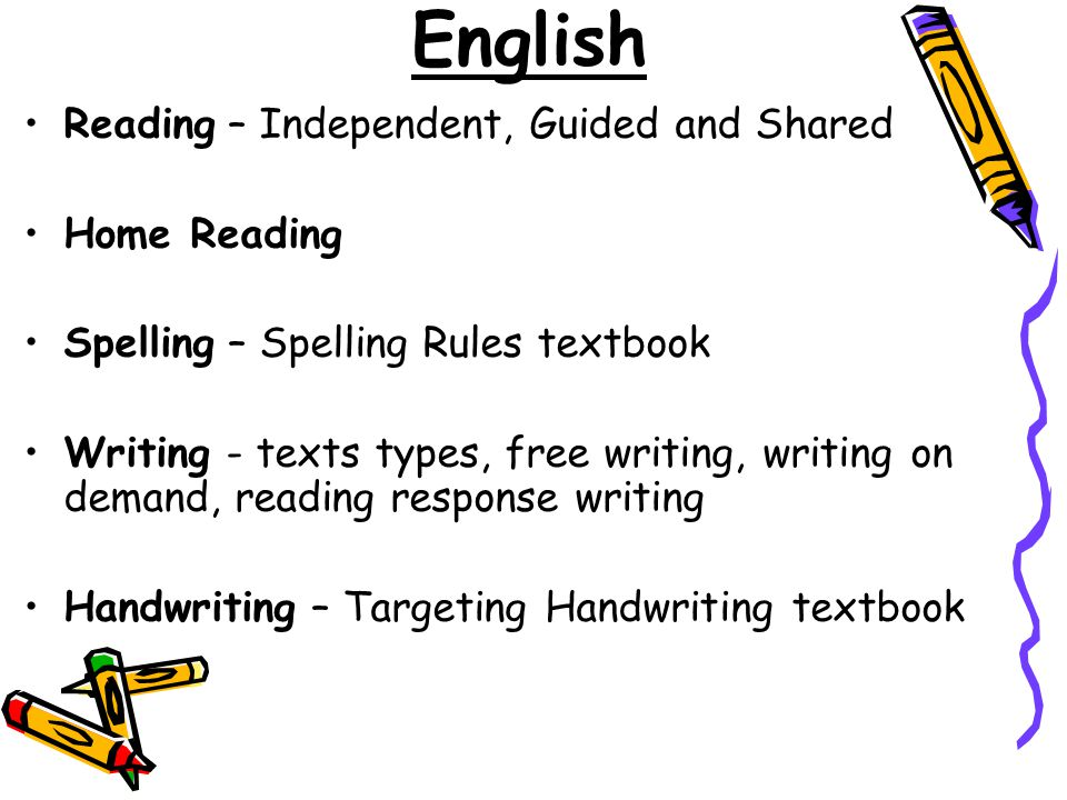 English Reading – Independent, Guided and Shared Home Reading