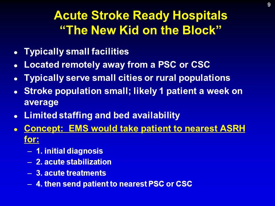 Acute Stroke Ready Hospitals The New Kid on the Block