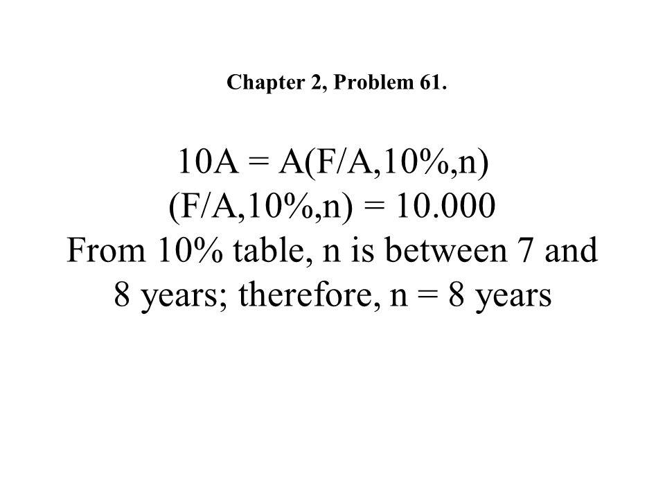 Chapter 2, Problem 61. 10A = A(F/A,10%,n) (F/A,10%,n) = 10