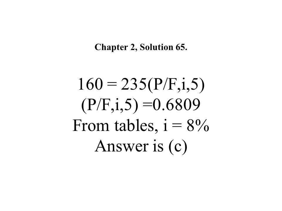 Chapter 2, Solution 65. 160 = 235(P/F,i,5) (P/F,i,5) =0