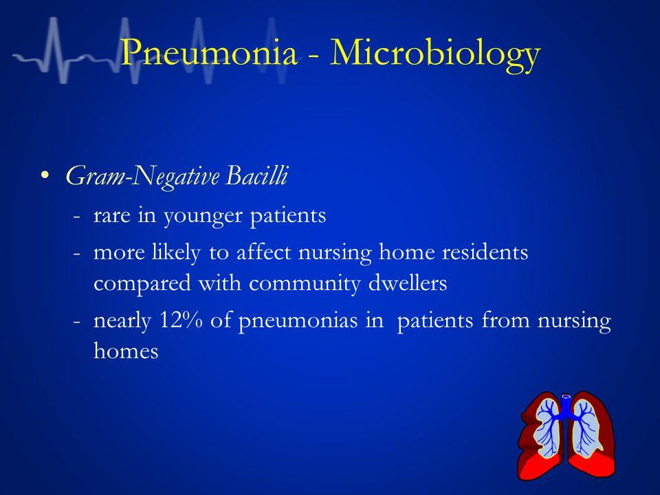 Pneumonia - Microbiology