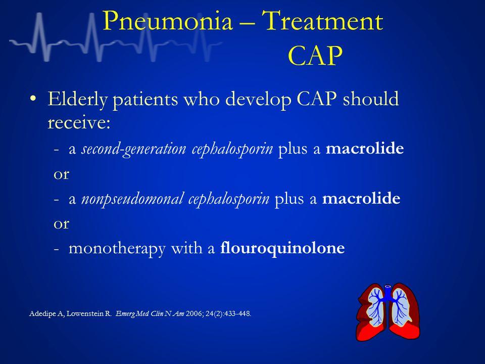 Pneumonia – Treatment CAP